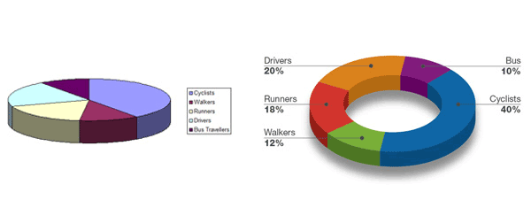 Pie charts in illustrator cs3 patch