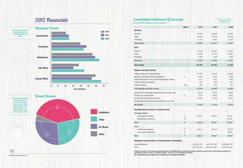 Annual report design - We have Annual report design Free Downloads in Ai, EPS, SVG, CDR formats. report, report, annual, annual, brochure, brochure, cover, cover.