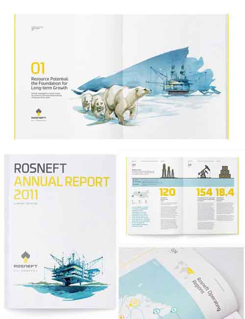 Best Designed Annual Reports