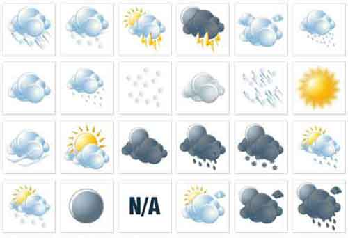 Weather Icons: 25 Free Sets Of Vector And PNG Files To