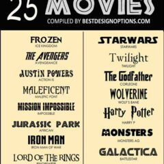 25 Free Movie Font Types for Making Film Posters