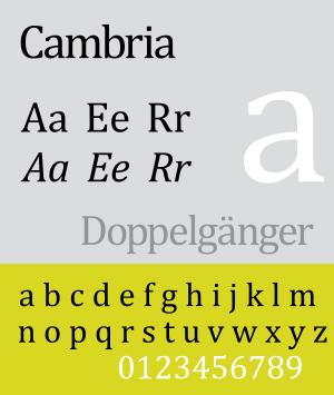 Gungsuh font