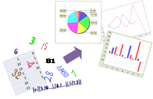 ChartGo the online graph maker